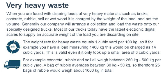 Disposal of Heavy Waste in Surrey GU1